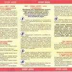 Профилактика ВИЧ-инфекции и венерических заболеваний